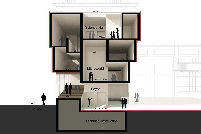 microzoo artis royal zoo amsterdam sprenger von der lippe. Black Bedroom Furniture Sets. Home Design Ideas